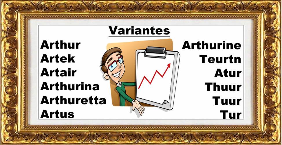 Significado Do Nome Arthur - Variantes